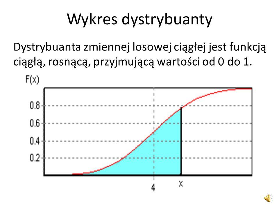 Dystrybuanta zmiennej losowej ciągłej Jeśli f(x) jest funkcją gęstości zmiennej losowej X to dystrybuanta F(x) jest równa