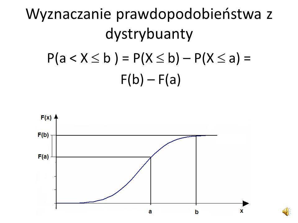 Wykres dystrybuanty Dystrybuanta zmiennej losowej ciągłej jest funkcją ciągłą, rosnącą, przyjmującą wartości od 0 do 1.
