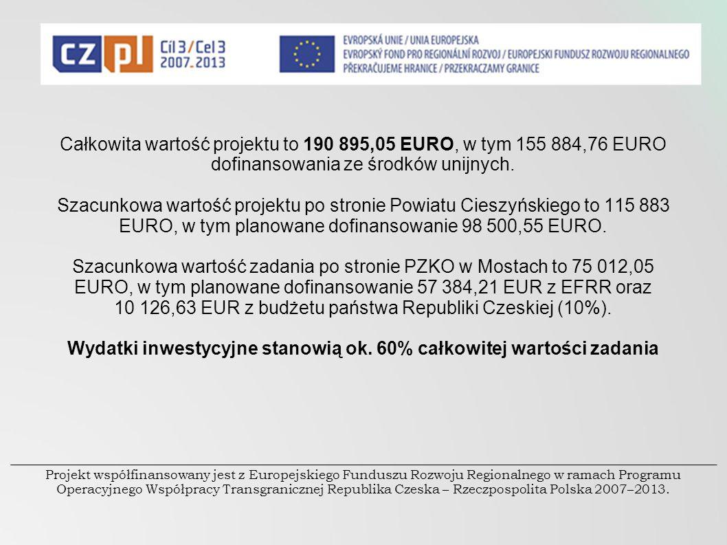 Całkowita wartość projektu to 190 895,05 EURO, w tym 155 884,76 EURO dofinansowania ze środków unijnych. Szacunkowa wartość projektu po stronie Powiat