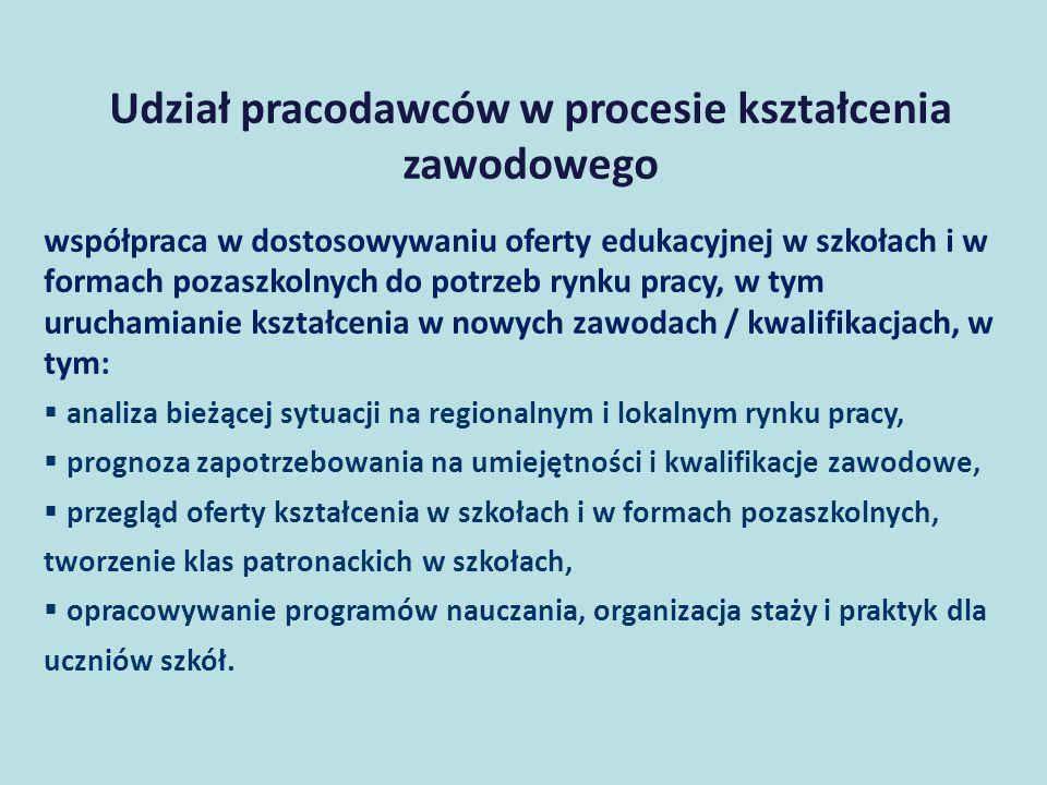 Udział pracodawców w procesie kształcenia zawodowego współpraca w dostosowywaniu oferty edukacyjnej w szkołach i w formach pozaszkolnych do potrzeb ry