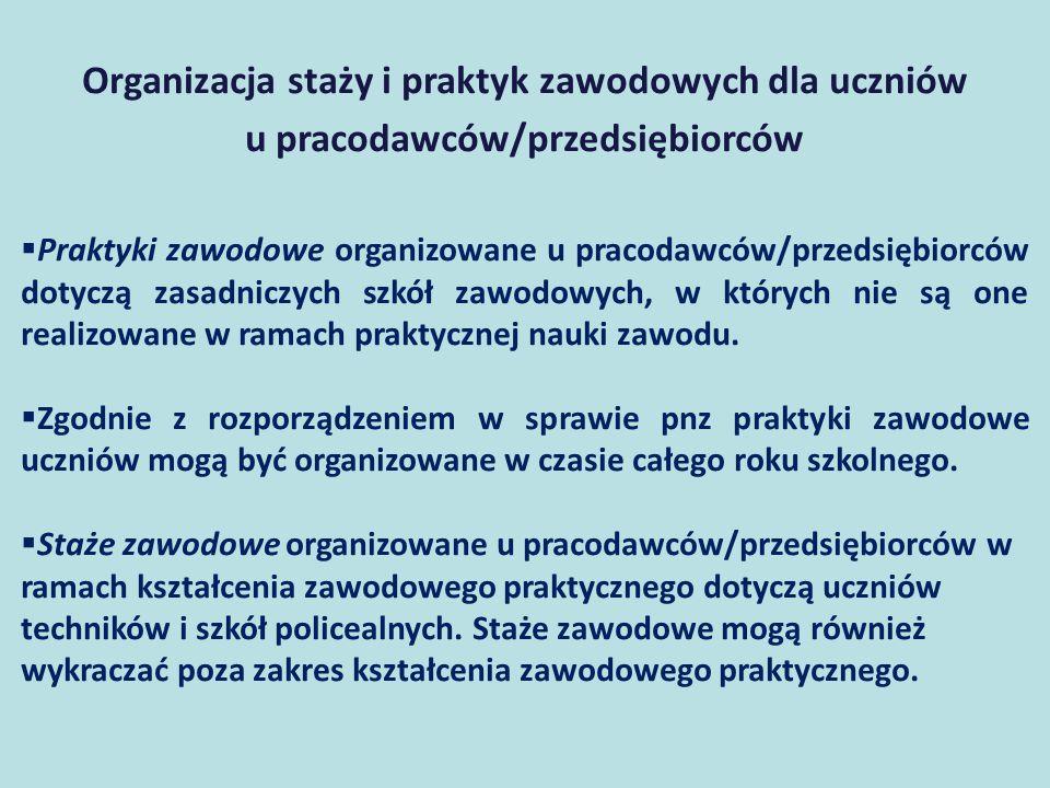 Organizacja staży i praktyk zawodowych dla uczniów u pracodawców/przedsiębiorców  Praktyki zawodowe organizowane u pracodawców/przedsiębiorców dotycz