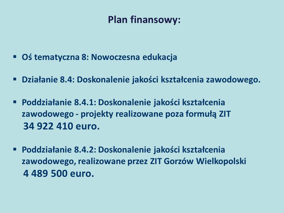 Plan finansowy:  Oś tematyczna 8: Nowoczesna edukacja  Działanie 8.4: Doskonalenie jakości kształcenia zawodowego.  Poddziałanie 8.4.1: Doskonaleni