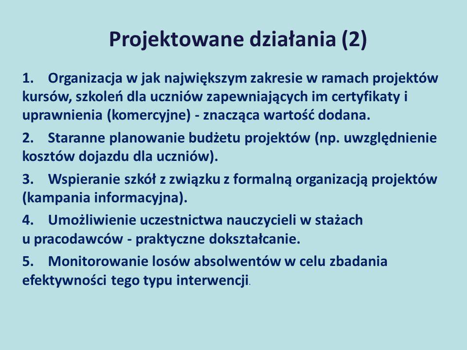 Projektowane działania (2) 1. Organizacja w jak największym zakresie w ramach projektów kursów, szkoleń dla uczniów zapewniających im certyfikaty i up