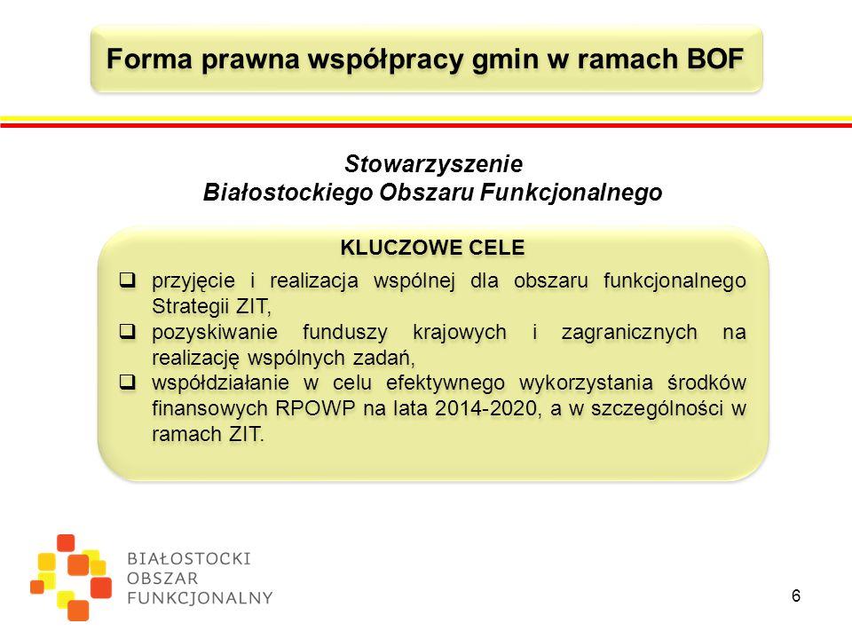 Stowarzyszenie Białostockiego Obszaru Funkcjonalnego Forma prawna współpracy gmin w ramach BOF KLUCZOWE CELE  przyjęcie i realizacja wspólnej dla obszaru funkcjonalnego Strategii ZIT,  pozyskiwanie funduszy krajowych i zagranicznych na realizację wspólnych zadań,  współdziałanie w celu efektywnego wykorzystania środków finansowych RPOWP na lata 2014-2020, a w szczególności w ramach ZIT.