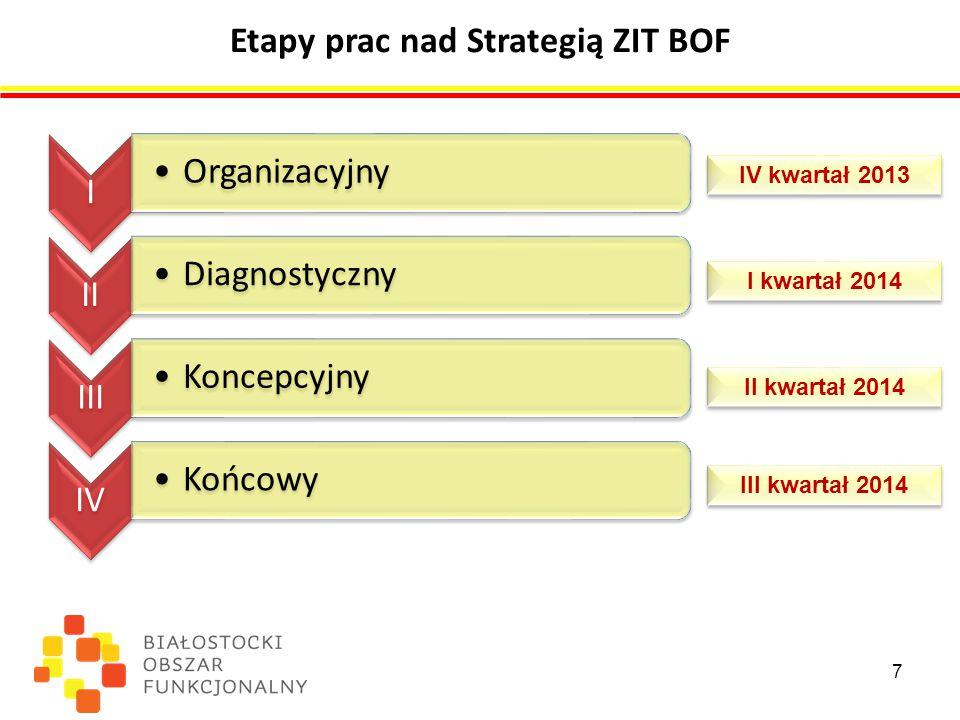 Misja i cele rozwojowe Białostocki Obszar Funkcjonalny – atrakcyjne miejsce do pracy i życia Cel 1.