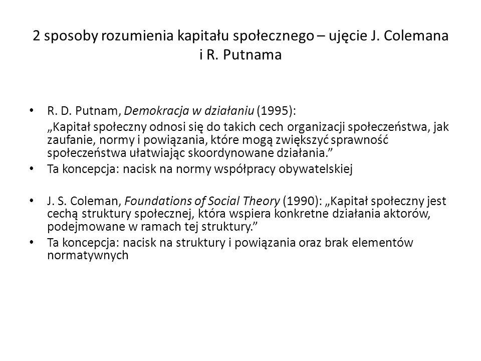 """2 sposoby rozumienia kapitału społecznego – ujęcie J. Colemana i R. Putnama R. D. Putnam, Demokracja w działaniu (1995): """"Kapitał społeczny odnosi się"""