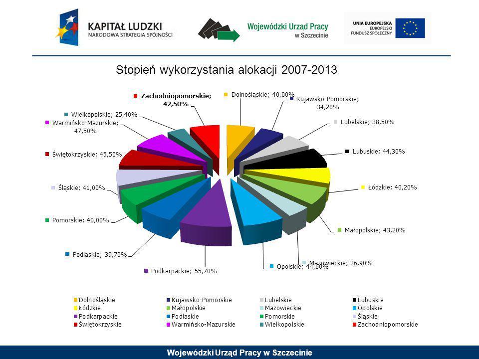 Wojewódzki Urząd Pracy w Szczecinie Stopień wykorzystania alokacji 2007-2013