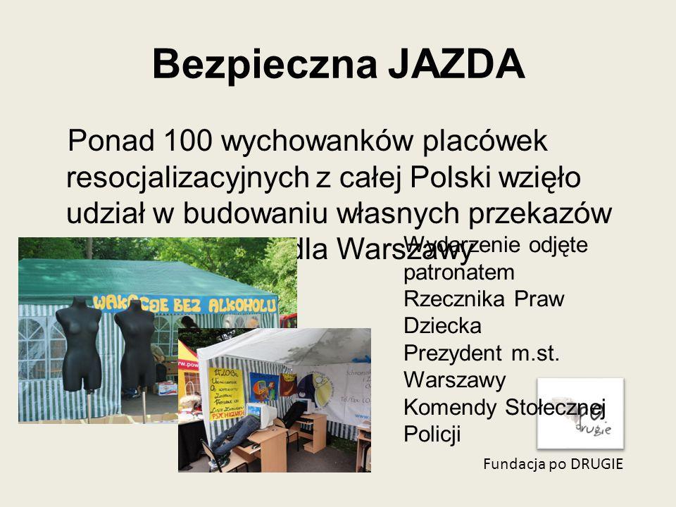 Bezpieczna JAZDA Fundacja po DRUGIE Ponad 100 wychowanków placówek resocjalizacyjnych z całej Polski wzięło udział w budowaniu własnych przekazów profilaktycznych dla Warszawy Wydarzenie odjęte patronatem Rzecznika Praw Dziecka Prezydent m.st.