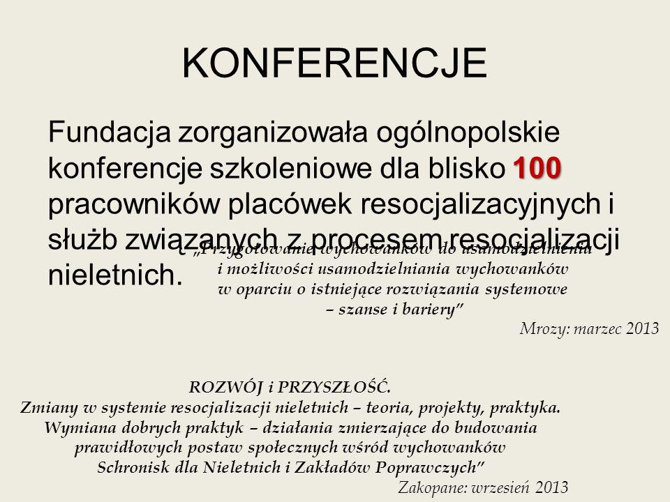 KONFERENCJE 100 Fundacja zorganizowała ogólnopolskie konferencje szkoleniowe dla blisko 100 pracowników placówek resocjalizacyjnych i służb związanych z procesem resocjalizacji nieletnich.
