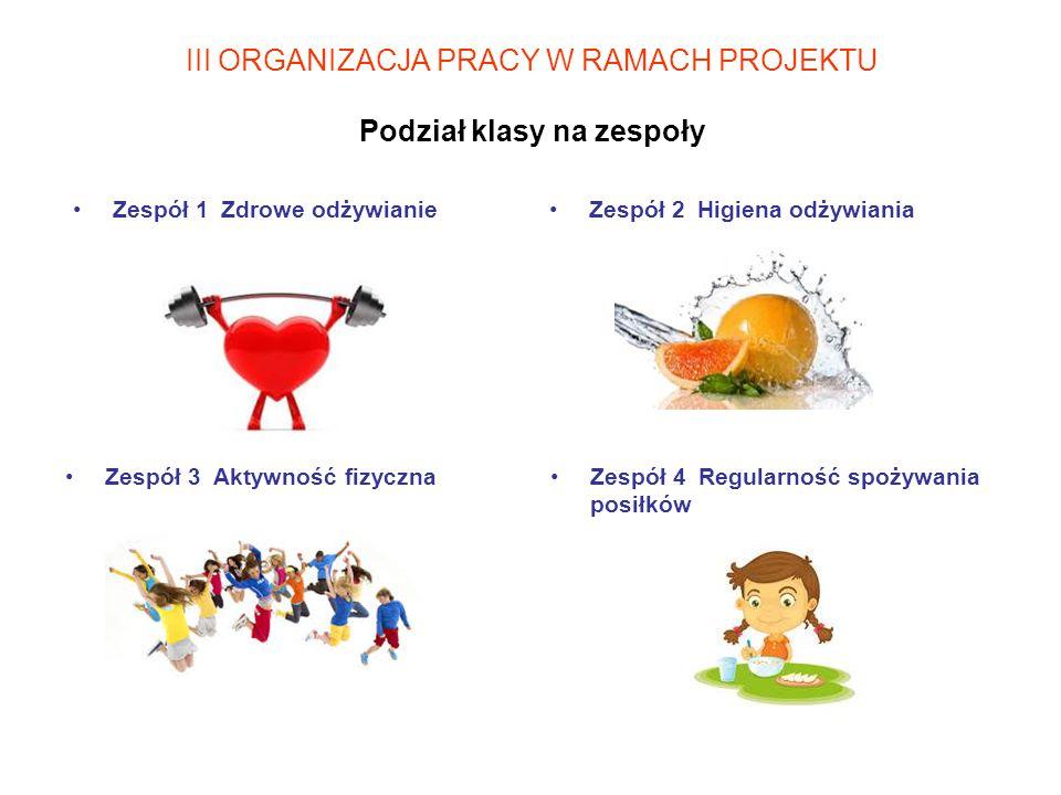 III ORGANIZACJA PRACY W RAMACH PROJEKTU Podział klasy na zespoły Zespół 1 Zdrowe odżywianieZespół 2 Higiena odżywiania Zespół 3 Aktywność fizyczna Zespół 4 Regularność spożywania posiłków