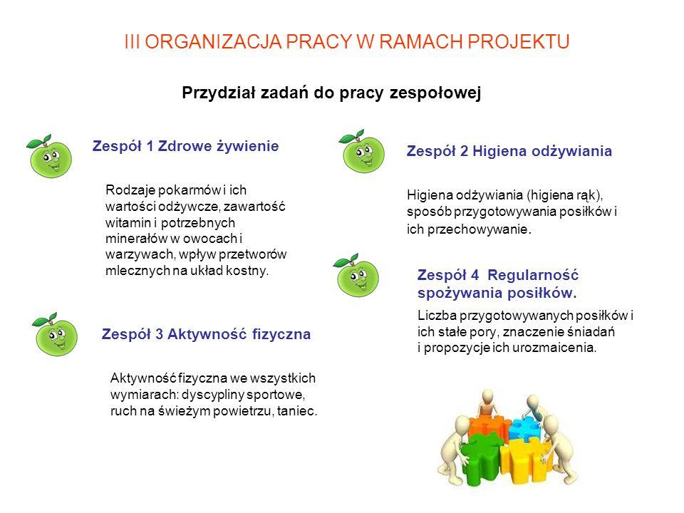 III ORGANIZACJA PRACY W RAMACH PROJEKTU Zespół 1 Zdrowe żywienie Rodzaje pokarmów i ich wartości odżywcze, zawartość witamin i potrzebnych minerałów w owocach i warzywach, wpływ przetworów mlecznych na układ kostny.