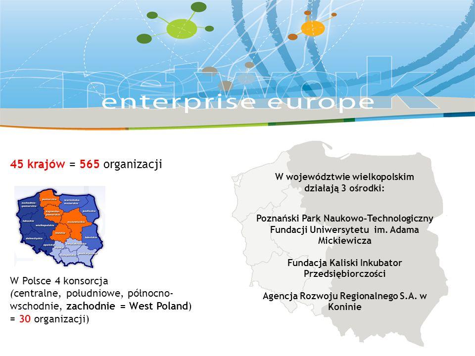 W województwie wielkopolskim działają 3 ośrodki: Poznański Park Naukowo-Technologiczny Fundacji Uniwersytetu im.