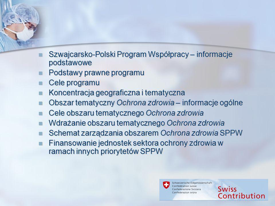 Szwajcarsko-Polski Program Współpracy – informacje podstawowe Szwajcarsko-Polski Program Współpracy – informacje podstawowe Podstawy prawne programu P