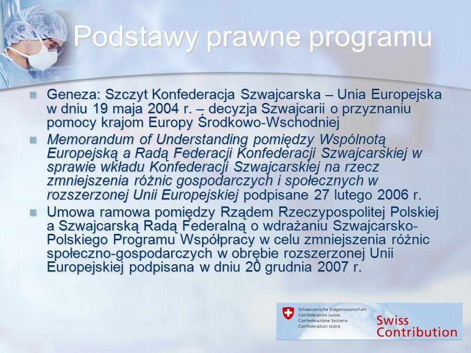 Podstawy prawne programu Geneza: Szczyt Konfederacja Szwajcarska – Unia Europejska w dniu 19 maja 2004 r. – decyzja Szwajcarii o przyznaniu pomocy kra