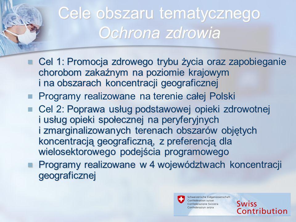 Cele obszaru tematycznego Ochrona zdrowia Cel 1: Promocja zdrowego trybu życia oraz zapobieganie chorobom zakaźnym na poziomie krajowym i na obszarach