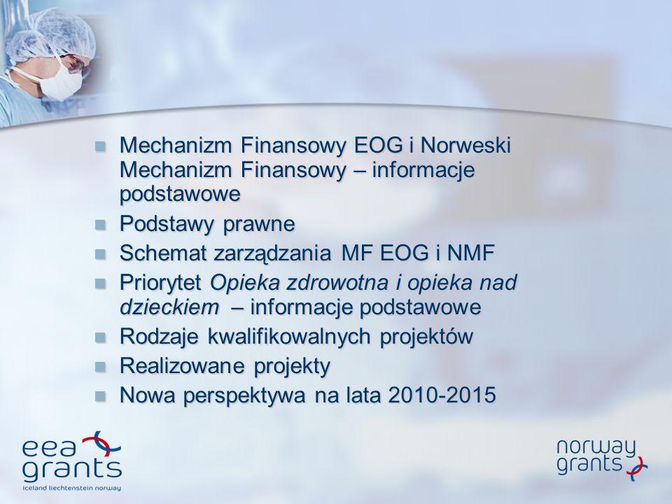 Mechanizm Finansowy EOG i Norweski Mechanizm Finansowy – informacje podstawowe Mechanizmy Finansowe na lata 2004 – 2009 są instrumentami, które umożliwiają Polsce oraz innym nowym krajom członkowskim Unii Europejskiej korzystanie z dodatkowych, obok funduszy strukturalnych i Funduszu Spójności, źródeł bezzwrotnej pomocy zagranicznej.