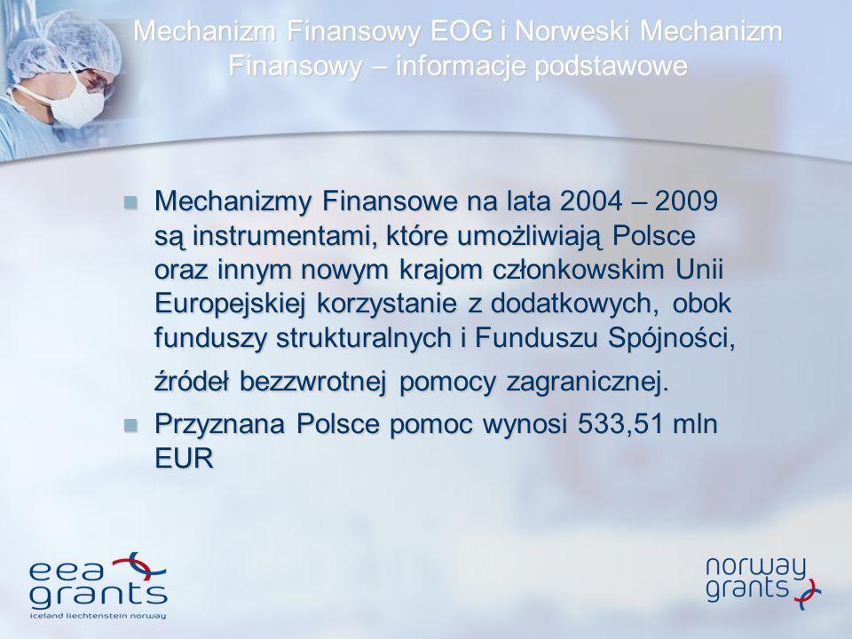 Mechanizm Finansowy EOG i Norweski Mechanizm Finansowy – informacje podstawowe Mechanizmy Finansowe na lata 2004 – 2009 są instrumentami, które umożli