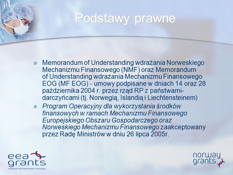 Podstawy prawne Memorandum of Understanding wdrażania Norweskiego Mechanizmu Finansowego (NMF) oraz Memorandum of Understanding wdrażania Mechanizmu F