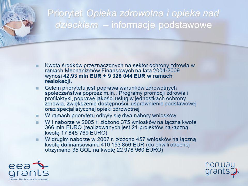Cele obszaru tematycznego Ochrona zdrowia Cel 1: Promocja zdrowego trybu życia oraz zapobieganie chorobom zakaźnym na poziomie krajowym i na obszarach koncentracji geograficznej Cel 1: Promocja zdrowego trybu życia oraz zapobieganie chorobom zakaźnym na poziomie krajowym i na obszarach koncentracji geograficznej Programy realizowane na terenie całej Polski Poprawa usług podstawowej opieki zdrowotnej i usług opieki społecznej na peryferyjnych i zmarginalizowanych terenach obszarów objętych koncentracją geograficzną, z preferencją dla wielosektorowego podejścia programowego Cel 2: Poprawa usług podstawowej opieki zdrowotnej i usług opieki społecznej na peryferyjnych i zmarginalizowanych terenach obszarów objętych koncentracją geograficzną, z preferencją dla wielosektorowego podejścia programowego Programy realizowane w 4 województwach koncentracji geograficznej Programy realizowane w 4 województwach koncentracji geograficznej