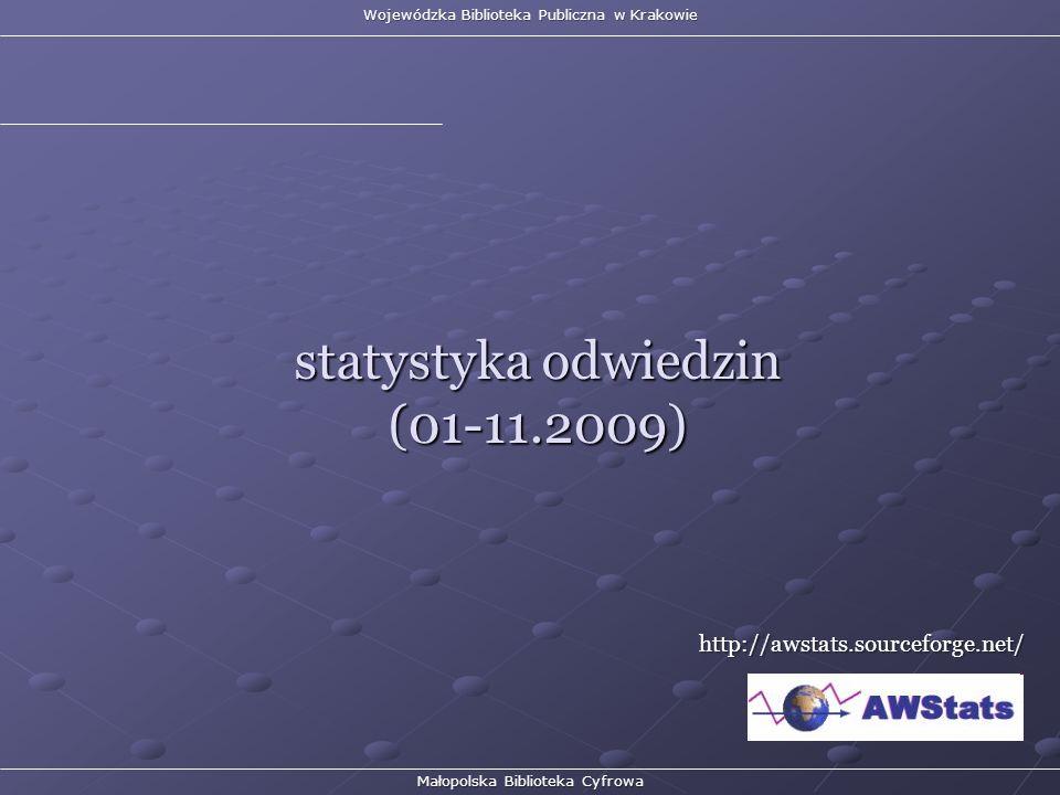 Wojewódzka Biblioteka Publiczna w Krakowie Małopolska Biblioteka Cyfrowa statystyka odwiedzin (01-11.2009) http://awstats.sourceforge.net/