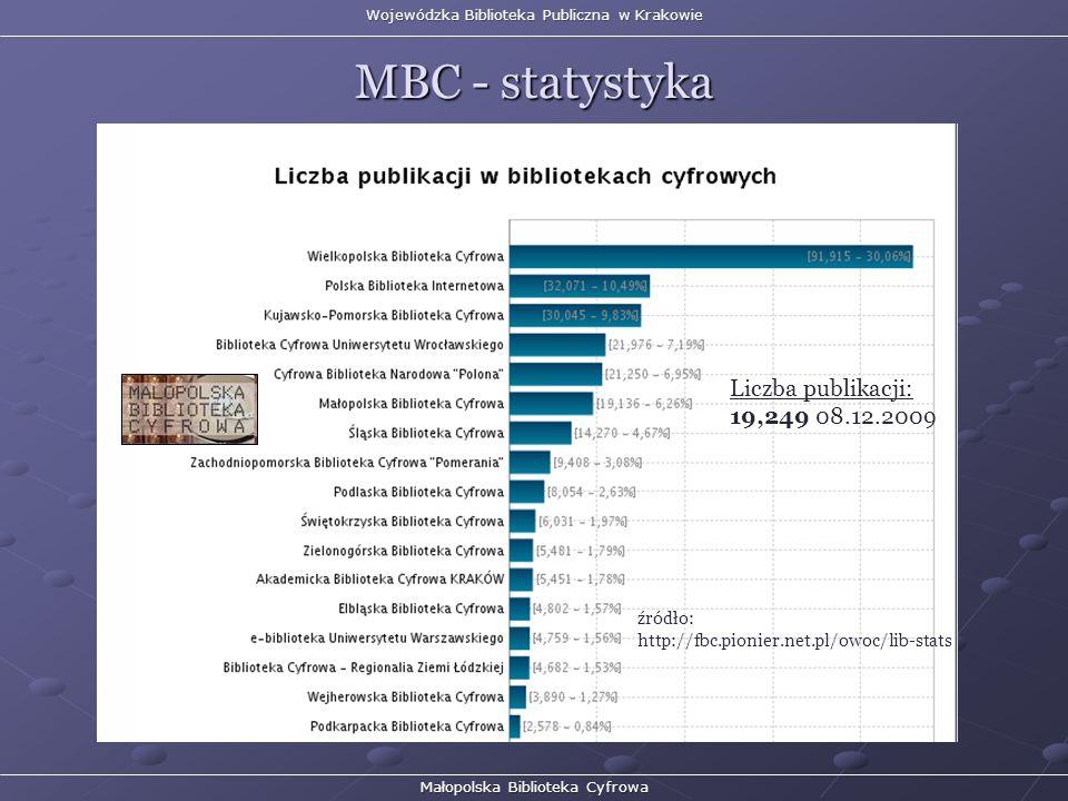 MBC - statystyka Wojewódzka Biblioteka Publiczna w Krakowie Małopolska Biblioteka Cyfrowa źródło: http://fbc.pionier.net.pl/owoc/lib-stats Liczba publikacji: 19,249 08.12.2009
