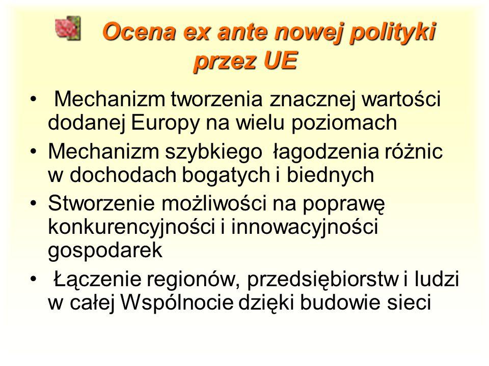 Ocena ex ante nowej polityki przez UE Ocena ex ante nowej polityki przez UE Mechanizm tworzenia znacznej wartości dodanej Europy na wielu poziomach Mechanizm szybkiego łagodzenia różnic w dochodach bogatych i biednych Stworzenie możliwości na poprawę konkurencyjności i innowacyjności gospodarek Łączenie regionów, przedsiębiorstw i ludzi w całej Wspólnocie dzięki budowie sieci