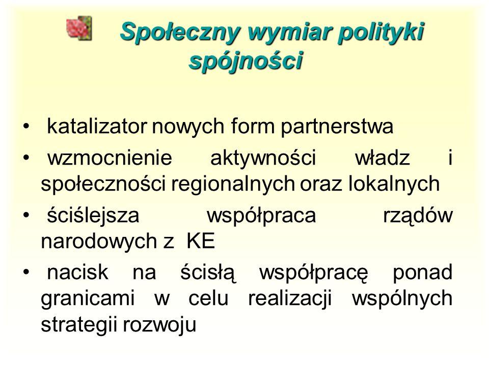 Społeczny wymiar polityki spójności Społeczny wymiar polityki spójności katalizator nowych form partnerstwa wzmocnienie aktywności władz i społeczności regionalnych oraz lokalnych ściślejsza współpraca rządów narodowych z KE nacisk na ścisłą współpracę ponad granicami w celu realizacji wspólnych strategii rozwoju