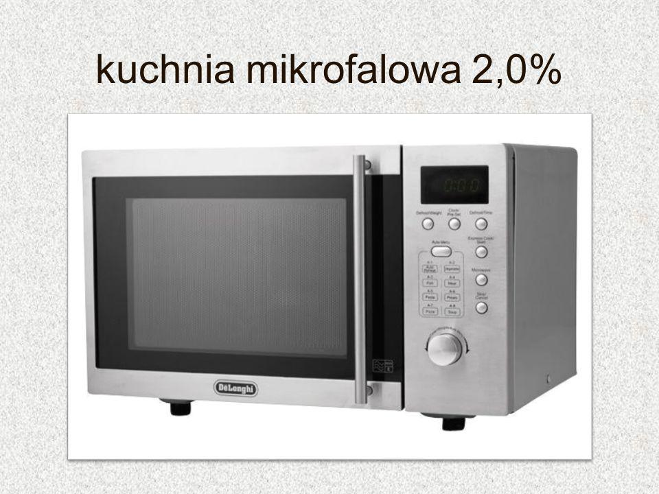 kuchnia mikrofalowa 2,0%