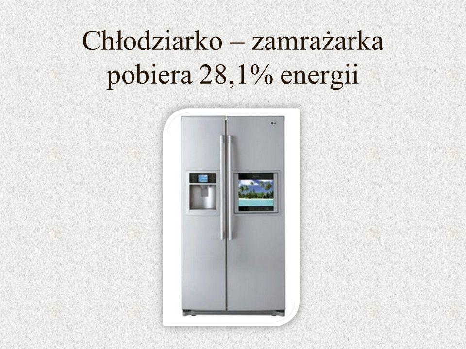 Chłodziarko – zamrażarka pobiera 28,1% energii