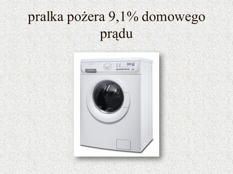 pralka pożera 9,1% domowego prądu