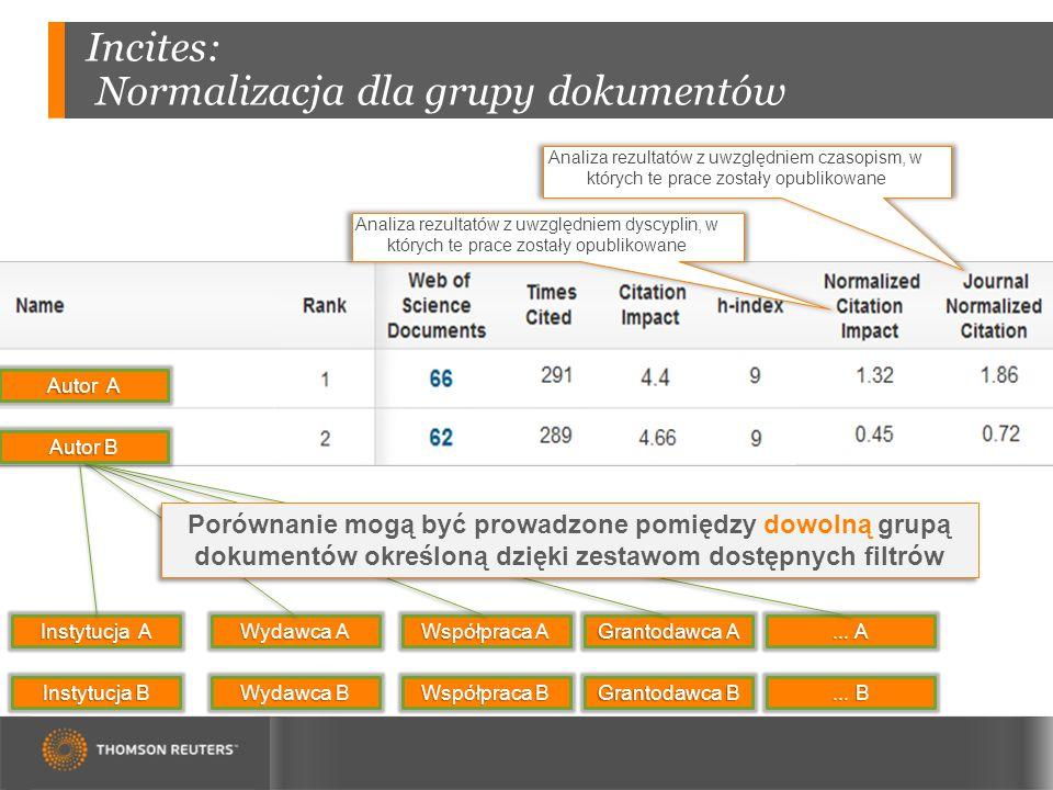 Incites: Normalizacja dla grupy dokumentów Autor A Autor B Analiza rezultatów z uwzględniem dyscyplin, w których te prace zostały opublikowane Analiza rezultatów z uwzględniem czasopism, w których te prace zostały opublikowane Instytucja A Instytucja B Wydawca A Wydawca B Współpraca A Współpraca B Grantodawca A Grantodawca B...