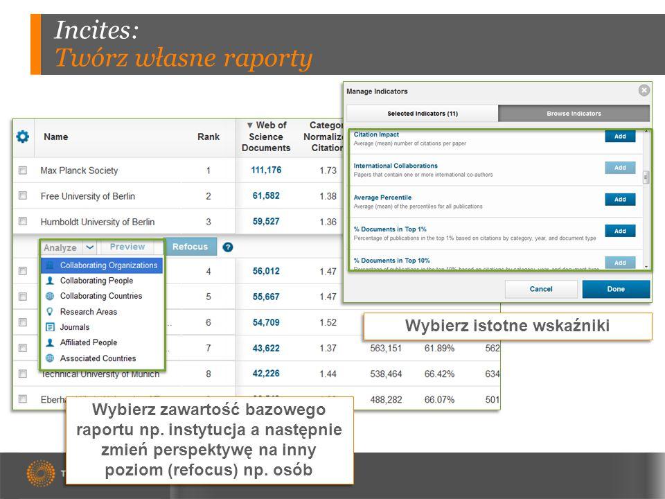 Incites: Twórz własne raporty Wybierz zawartość bazowego raportu np.
