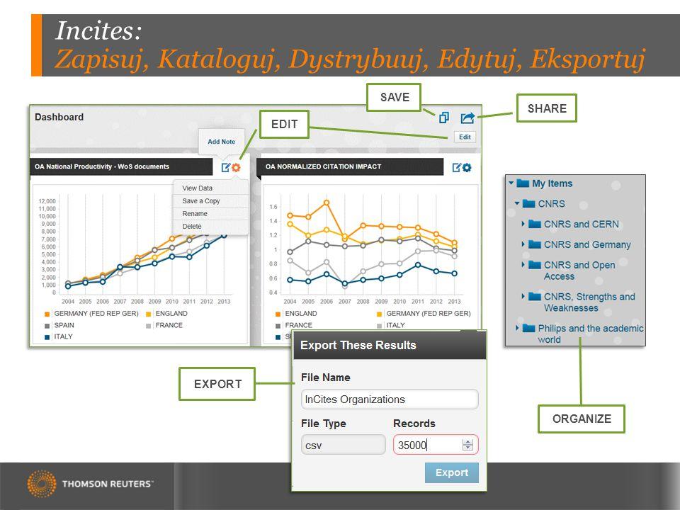 Incites: Zapisuj, Kataloguj, Dystrybuuj, Edytuj, Eksportuj SHARE SAVE EDIT EXPORT ORGANIZE