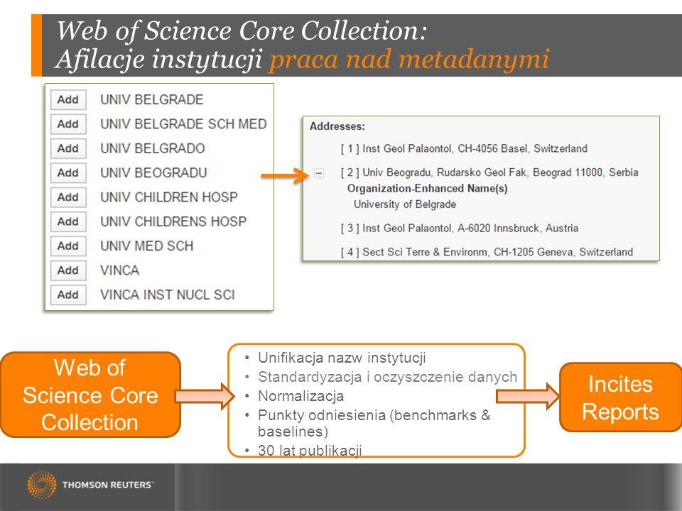 Web of Science Core Collection: Afilacje instytucji praca nad metadanymi Web of Science Core Collection Unifikacja nazw instytucji Standardyzacja i oczyszczenie danych Normalizacja Punkty odniesienia (benchmarks & baselines) 30 lat publikacji Incites Reports