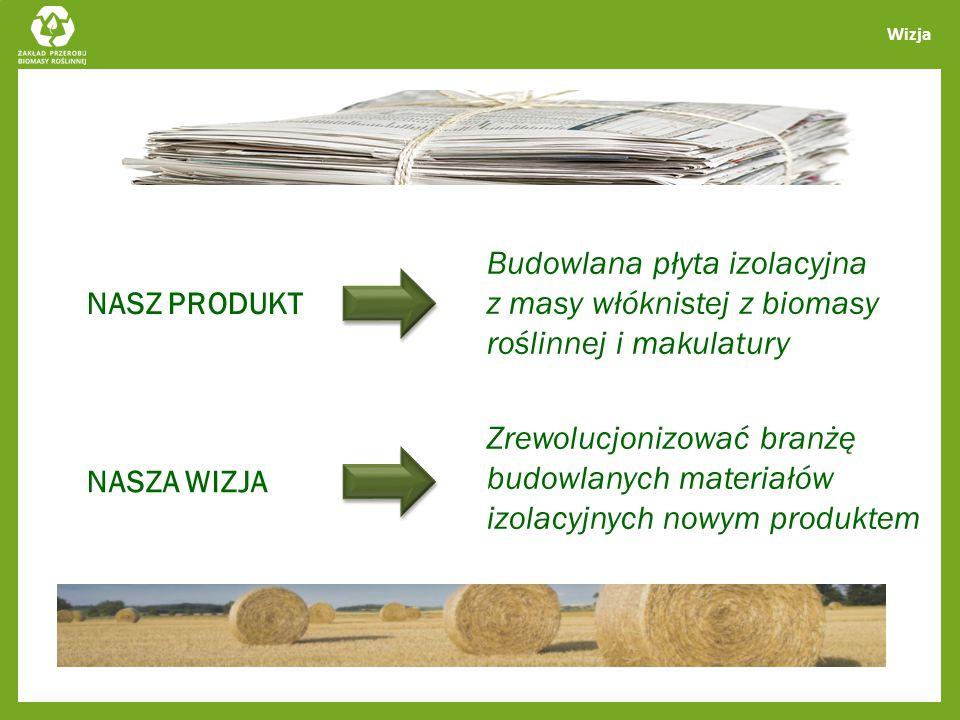 Wizja Budowlana płyta izolacyjna z masy włóknistej z biomasy roślinnej i makulatury NASZ PRODUKT NASZA WIZJA Zrewolucjonizować branżę budowlanych mate