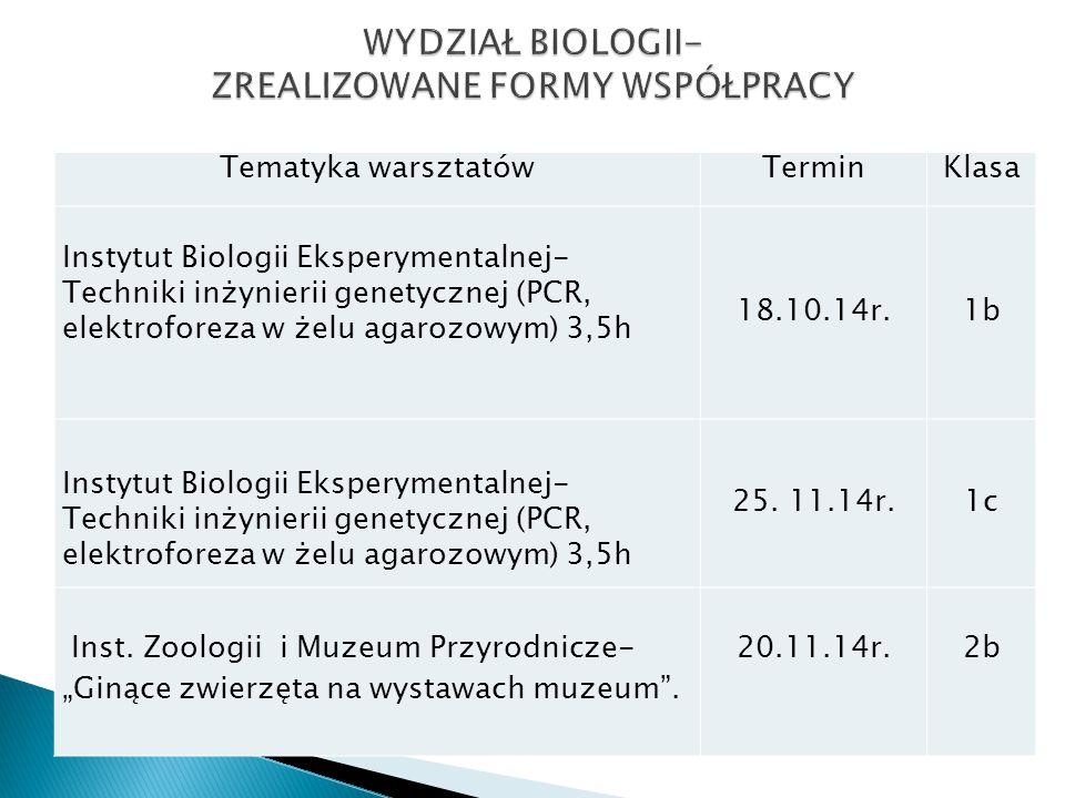 Tematyka warsztatówTerminKlasa Instytut Biologii Eksperymentalnej- Techniki inżynierii genetycznej (PCR, elektroforeza w żelu agarozowym) 3,5h 18.10.14r.1b Instytut Biologii Eksperymentalnej- Techniki inżynierii genetycznej (PCR, elektroforeza w żelu agarozowym) 3,5h 25.