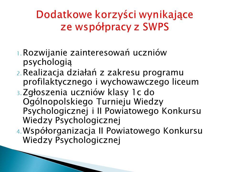 1.Rozwijanie zainteresowań uczniów psychologią 2.