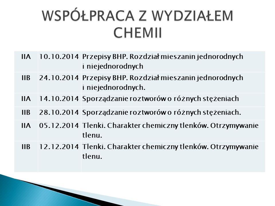 IIA10.10.2014 Przepisy BHP.
