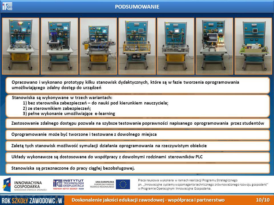 Doskonalenie jakości edukacji zawodowej - współpraca i partnerstwo 10/10 PODSUMOWANIE Praca naukowa wykonana w ramach realizacji Programu Strategicznego pn.