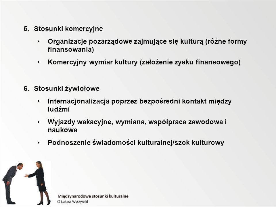 5.Stosunki komercyjne Organizacje pozarządowe zajmujące się kulturą (różne formy finansowania) Komercyjny wymiar kultury (założenie zysku finansowego) 6.Stosunki żywiołowe Internacjonalizacja poprzez bezpośredni kontakt między ludźmi Wyjazdy wakacyjne, wymiana, współpraca zawodowa i naukowa Podnoszenie świadomości kulturalnej/szok kulturowy