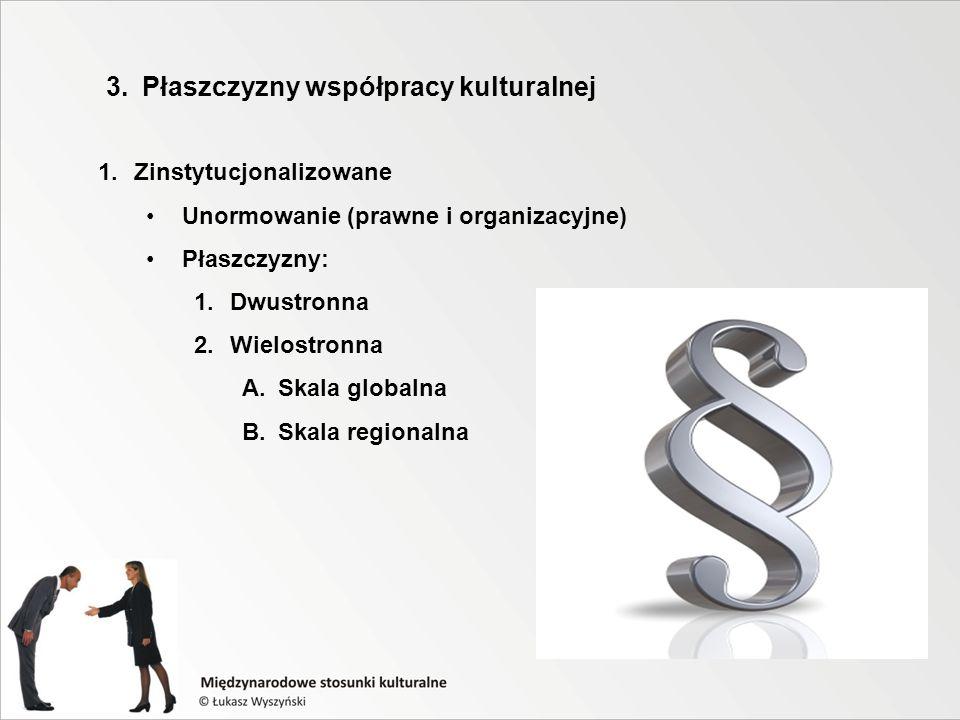 3.Płaszczyzny współpracy kulturalnej 1.Zinstytucjonalizowane Unormowanie (prawne i organizacyjne) Płaszczyzny: 1.Dwustronna 2.Wielostronna A.Skala globalna B.Skala regionalna