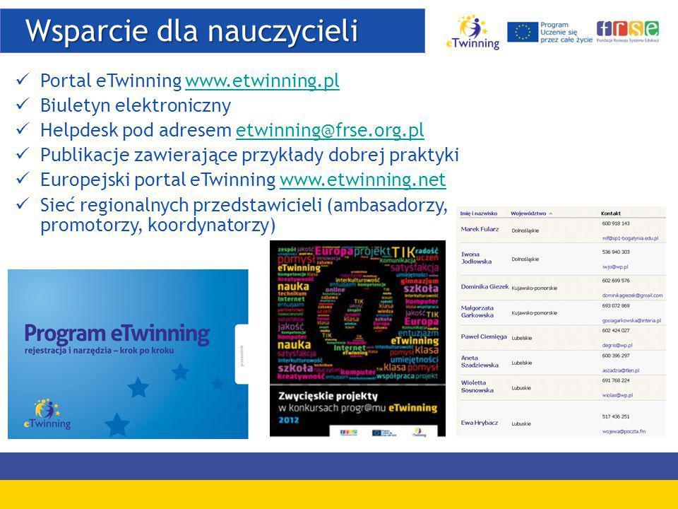 Wsparcie dla nauczycieli Wsparcie dla nauczycieli Portal eTwinning www.etwinning.plwww.etwinning.pl Biuletyn elektroniczny Helpdesk pod adresem etwinning@frse.org.pletwinning@frse.org.pl Publikacje zawierające przykłady dobrej praktyki Europejski portal eTwinning www.etwinning.netwww.etwinning.net Sieć regionalnych przedstawicieli (ambasadorzy, promotorzy, koordynatorzy)