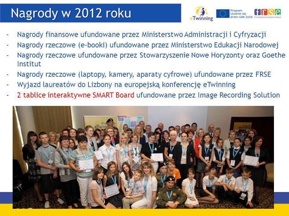 Nagrody w 2012 roku Nagrody w 2012 roku -Nagrody finansowe ufundowane przez Ministerstwo Administracji i Cyfryzacji -Nagrody rzeczowe (e-booki) ufundowane przez Ministerstwo Edukacji Narodowej -Nagrody rzeczowe ufundowane przez Stowarzyszenie Nowe Horyzonty oraz Goethe Institut -Nagrody rzeczowe (laptopy, kamery, aparaty cyfrowe) ufundowane przez FRSE -Wyjazd laureatów do Lizbony na europejską konferencję eTwinning -2 tablice interaktywne SMART Board ufundowane przez Image Recording Solution