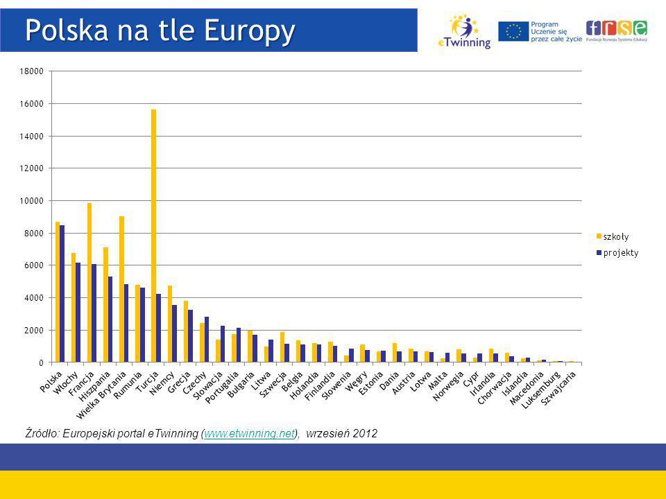 Polska na tle Europy Polska na tle Europy Źródło: Europejski portal eTwinning (www.etwinning.net), wrzesień 2012www.etwinning.net