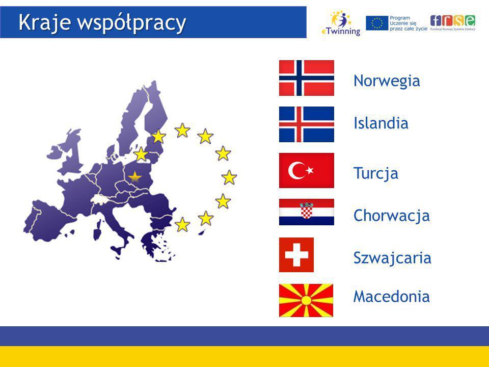 Kraje współpracy Kraje współpracy Turcja Chorwacja Szwajcaria Norwegia Islandia Macedonia