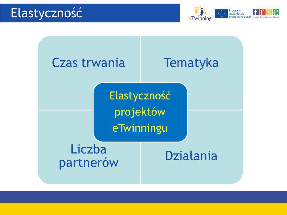 Elastyczność Elastyczność Czas trwaniaTematyka Liczba partnerów Działania Elastyczność projektów eTwinningu