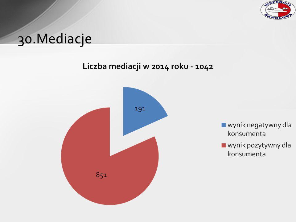 30.Mediacje