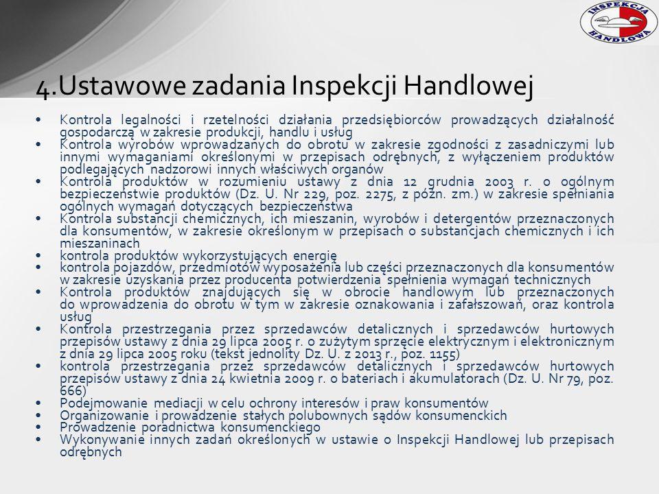 Kontrole Mediacje Stały Polubowny Sąd Konsumencki Porady i instruktaże 5.Główne formy realizacji zadań ustawowych