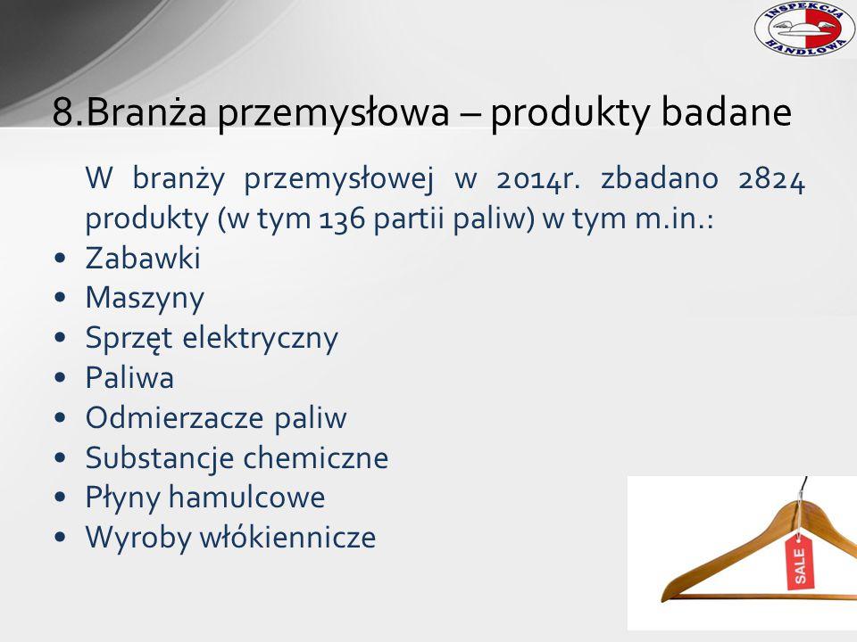 19.Współpraca z Urzędem Celnym Liczba wydanych opinii w roku 2014: 24 Liczba opiniowanych produktów: 70