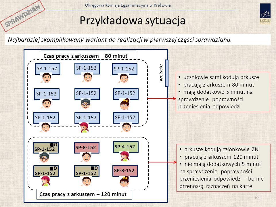 Okręgowa Komisja Egzaminacyjna w Krakowie 62 Przykładowa sytuacja Najbardziej skomplikowany wariant do realizacji w pierwszej części sprawdzianu. SP-1